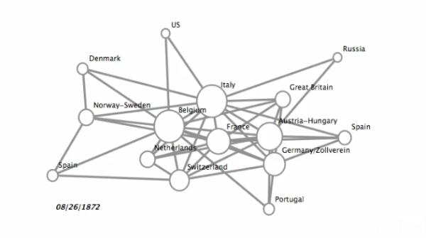 Mfn_networks