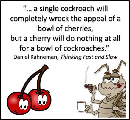 Image result for bowl of cherries